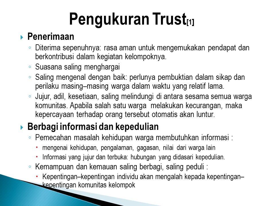Pengukuran Trust[1] Penerimaan Berbagi informasi dan kepedulian